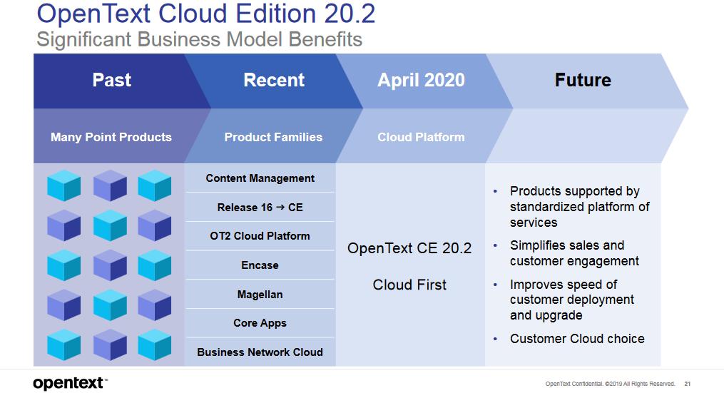 opentext-cloud-platform.png