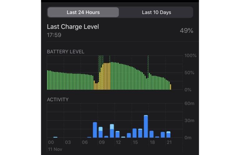 iOS 13.2.2 causes battery havoc
