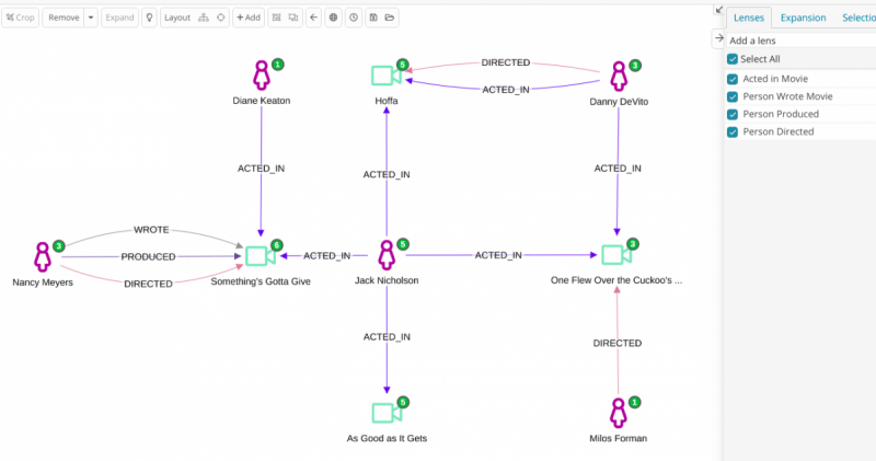 siren-and-neo4j-link-analysis-1200x631-1-1-800x421.png