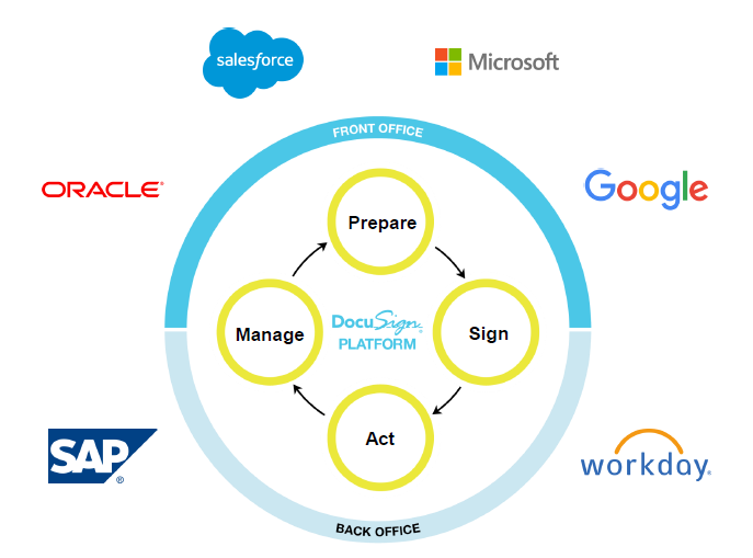 docusign-agreement-cloud.png