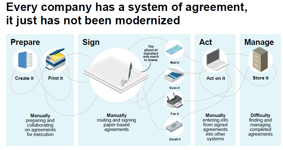 docusign-agreement-last-mile-issue.png