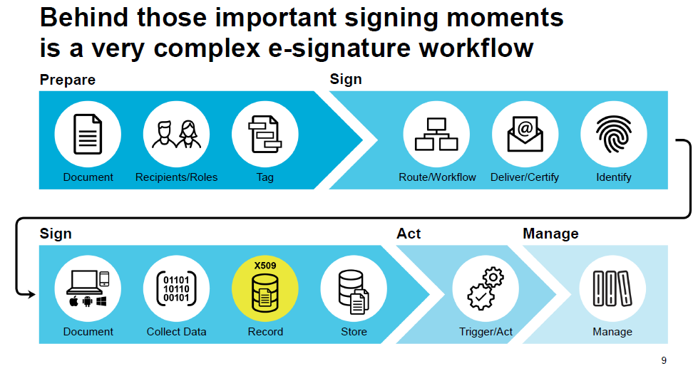 docusign-workflow.png