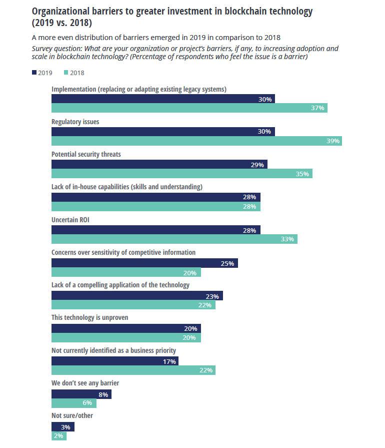 deloitte-2019-survey-barriers.jpg