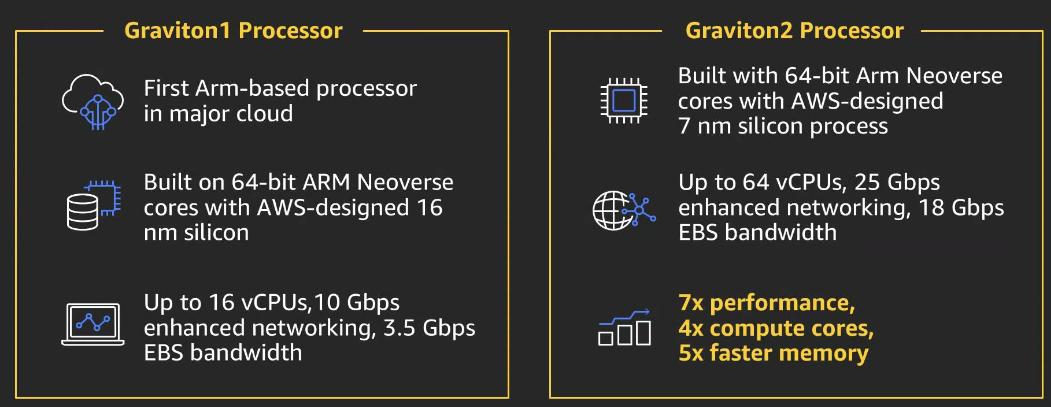 aws-gravitron-4.png