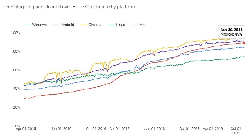 chrome-android.png