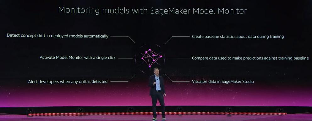 aws-sagemaker-model-monitor.png