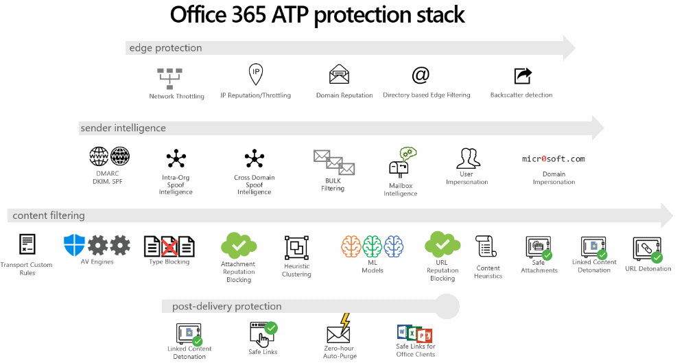 office-365-protections.png