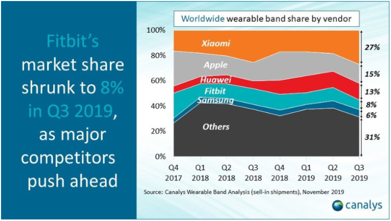wearable-bands.png