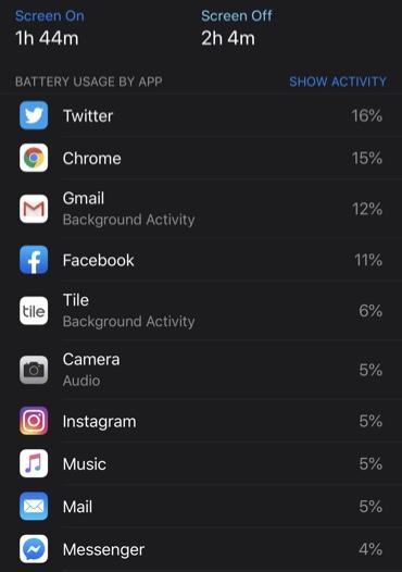 App activity