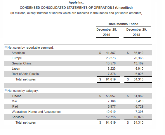 aapl-q1-2020.png
