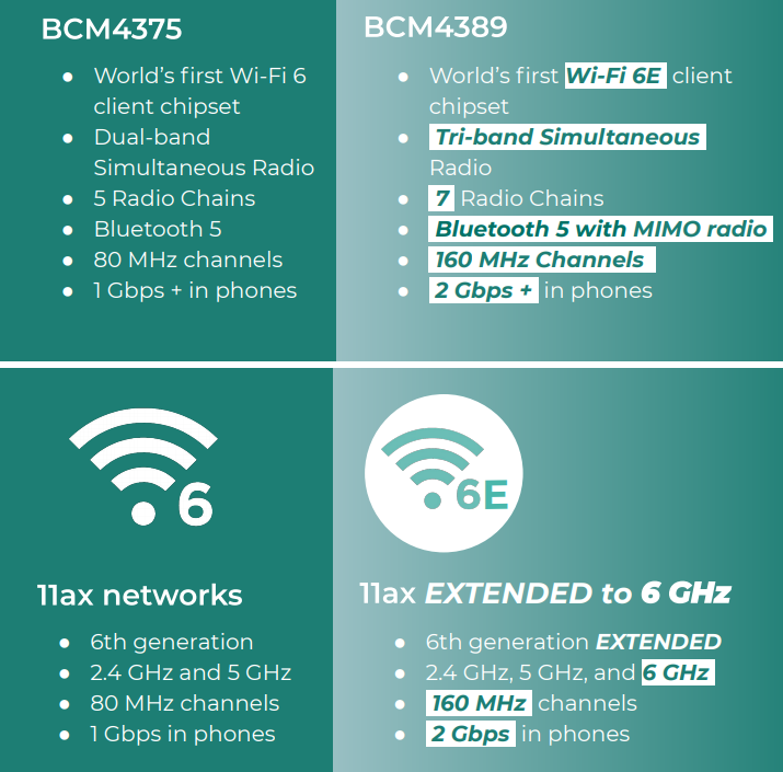 broadcom-new-chip-wifi-1.png