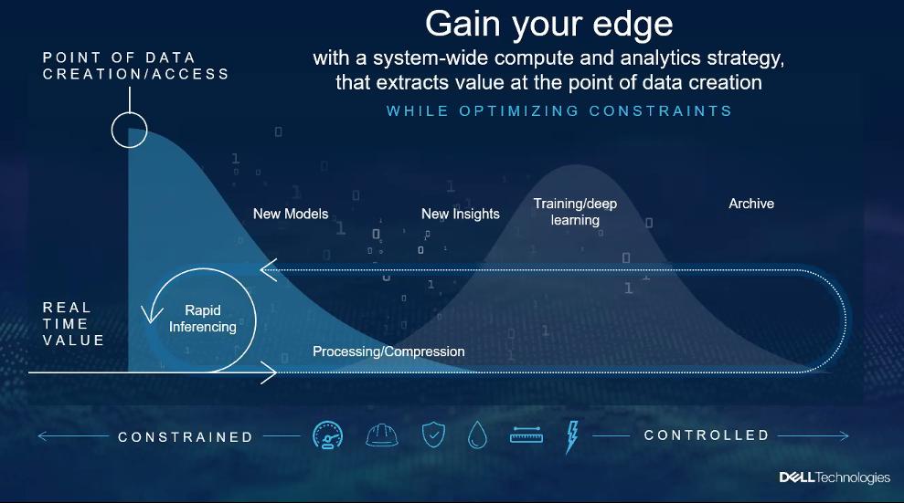 dell-edge-presentation-3.png