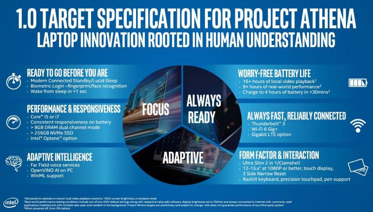 intel-project-athena-1-0-spec.jpg