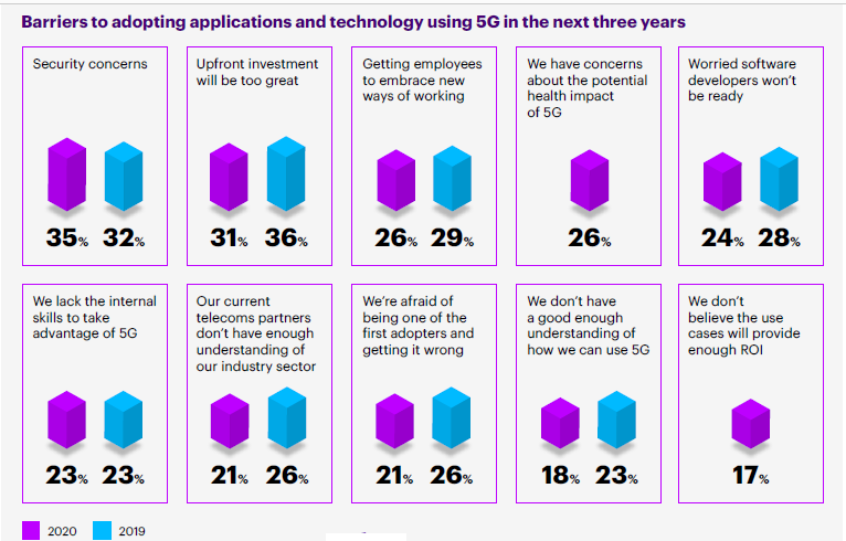 accenture-on-5g-3.png