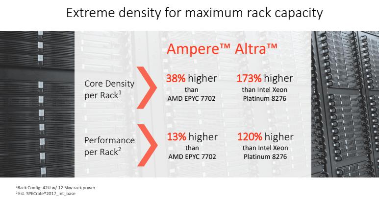 ampere-density.png