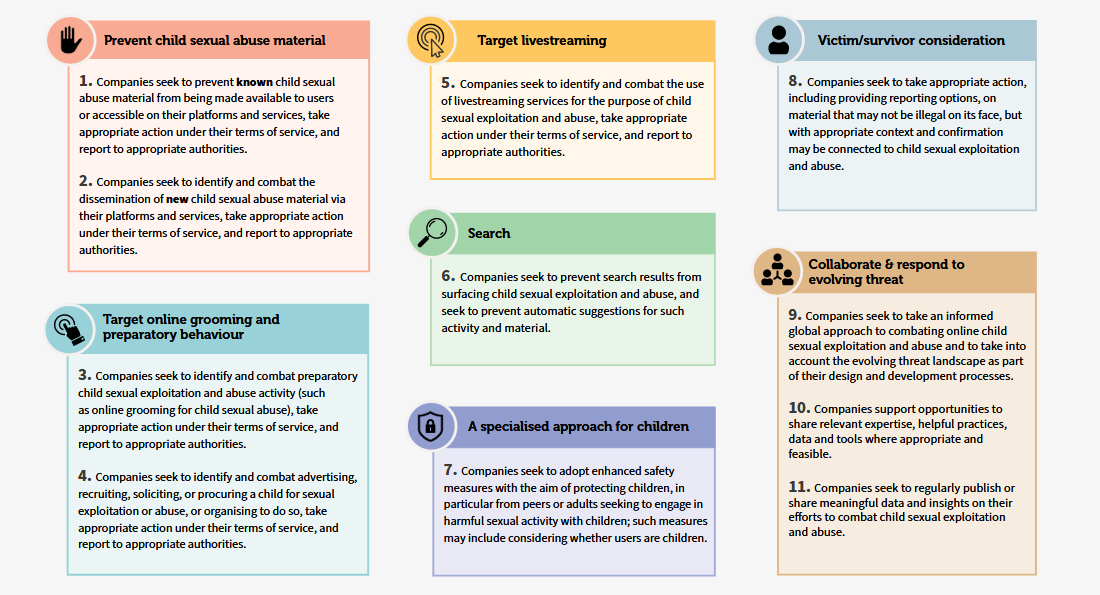 11-principles.png
