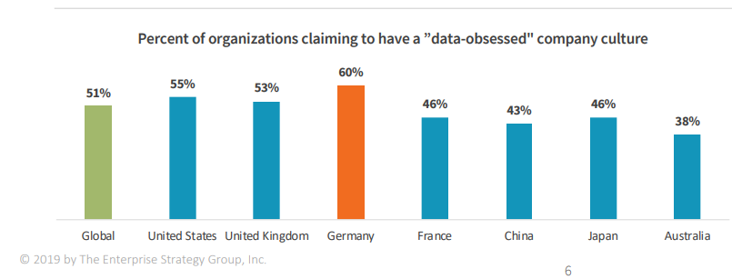 data-obsessed-esg.png