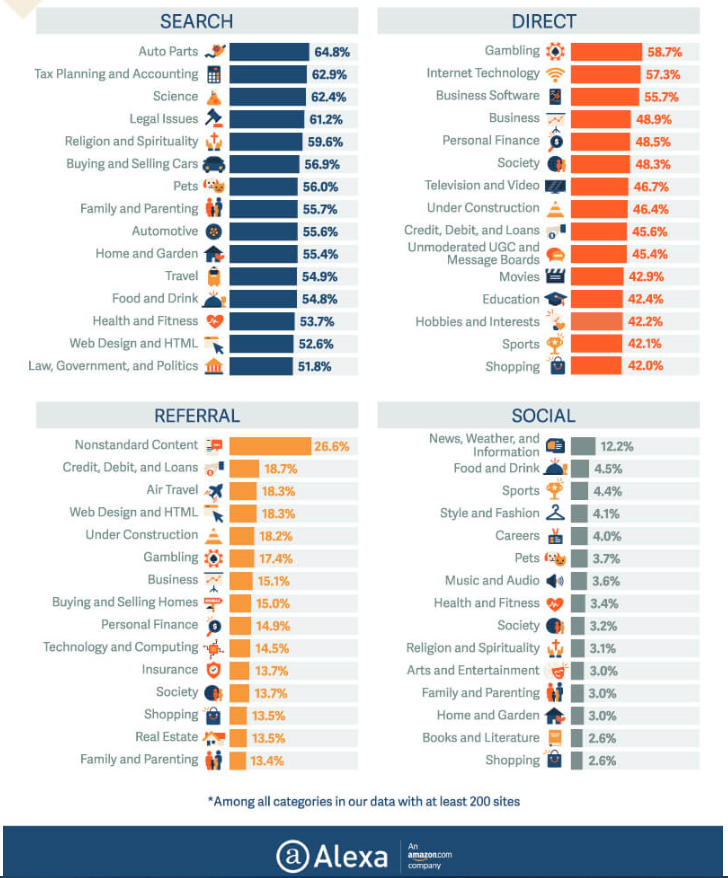 Social media is key for news consumption according to study zdnet