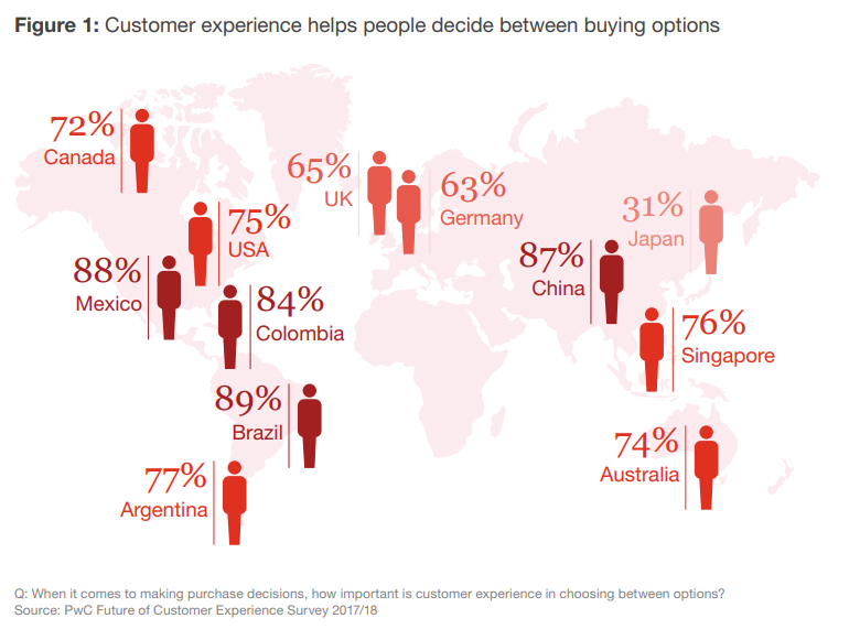 pwccustomerexperience.png