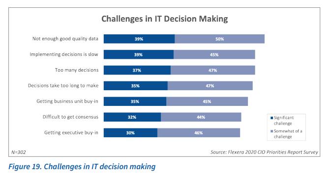 flexera-decision-making.png