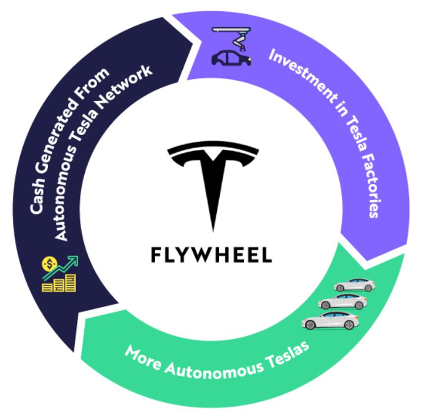 tesla-flywheel.png