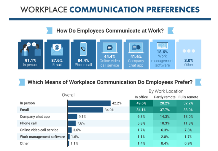 What are the real challenges tech workers face with working remotely zdnet