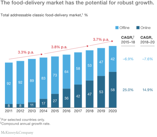 food-delivery-market.png