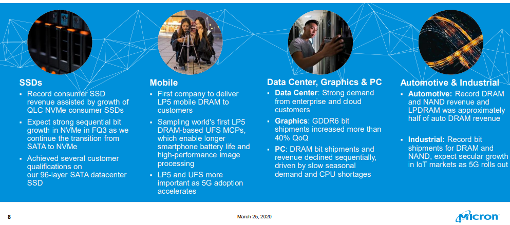 micron-q2-2020a.png