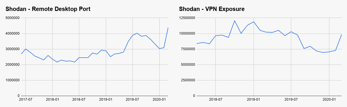 shodan-data.png