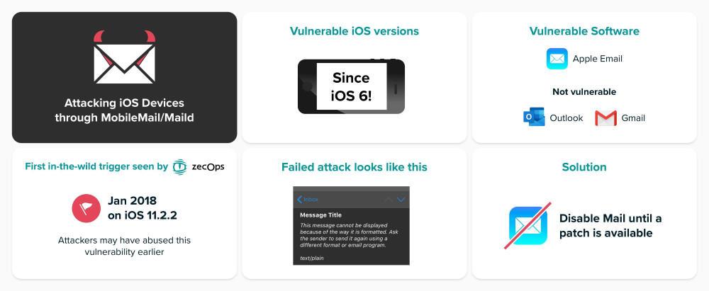 apple-mail-exploit.jpg