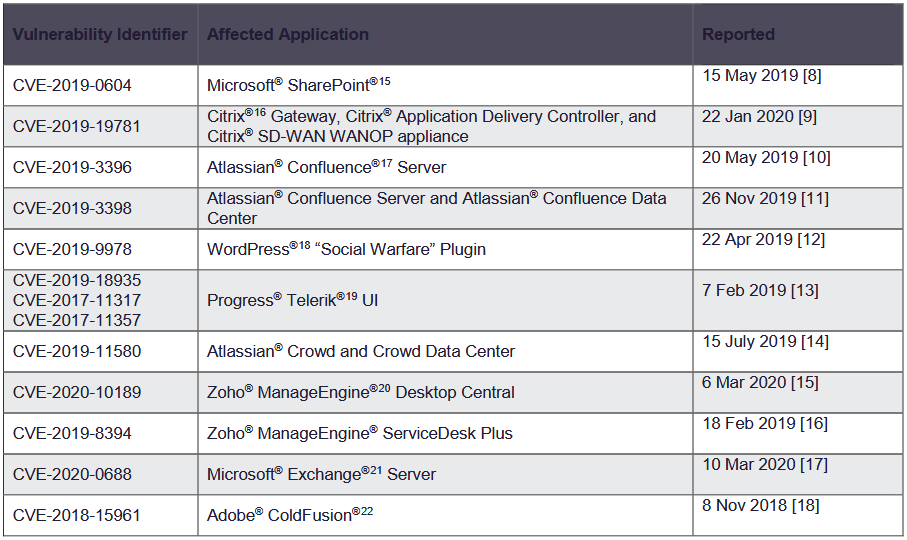 nsa-web-shells-exploits.png