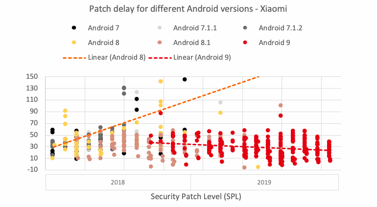 spl-android-2020-xiaomi.png