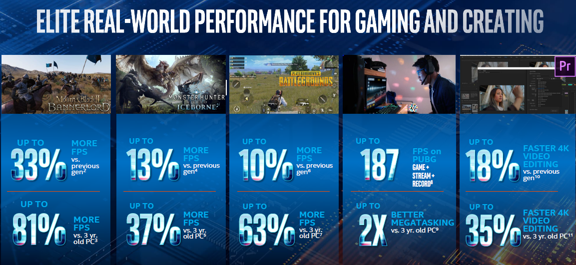 intel-performance-10th-gen-cores.png