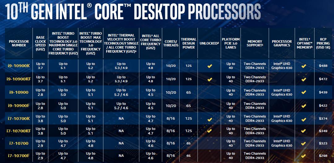 intel-10th-gen-core-price-list.png