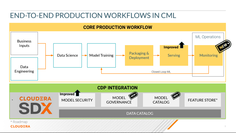 end-to-end-production-workflows-in-cml.png