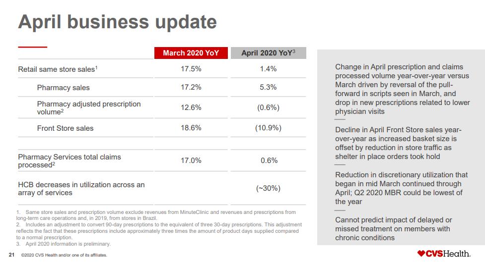 cvs-health-april-2020-update.png