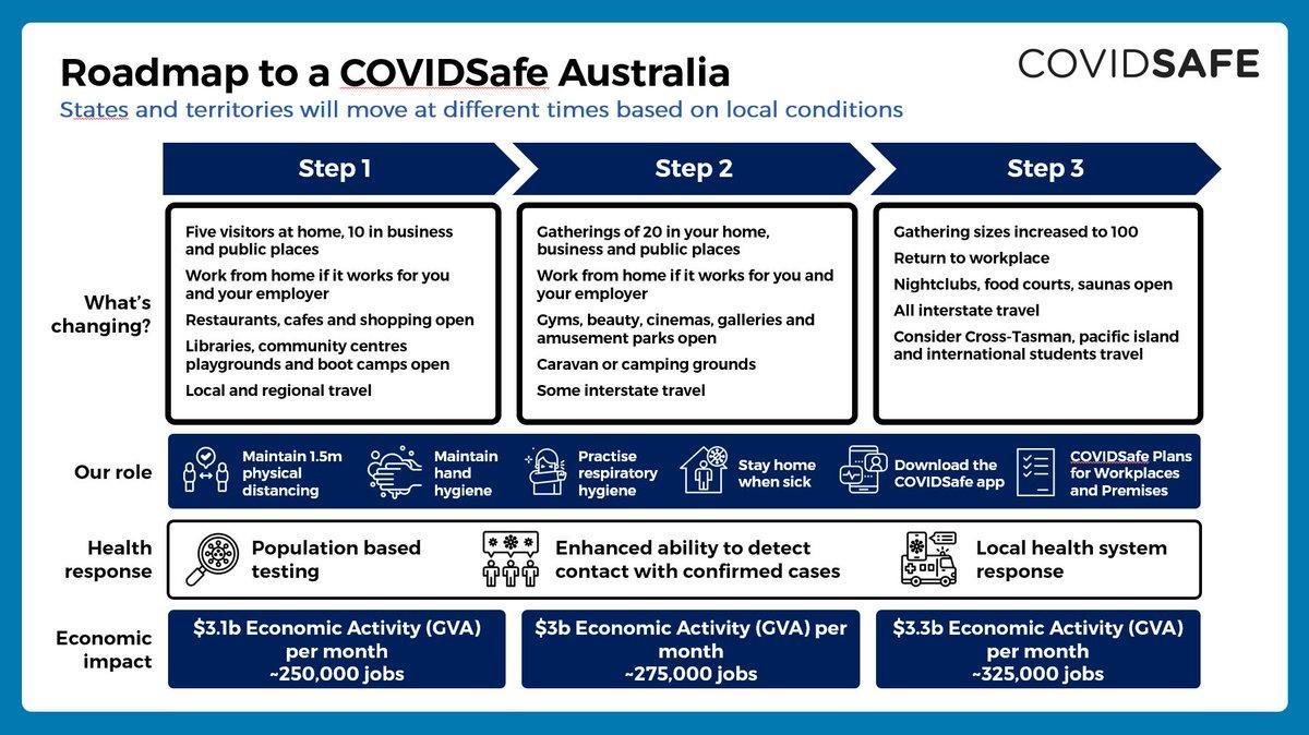 covidsafe-australia-plan.jpg