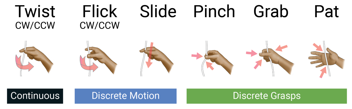 google-gestures.png