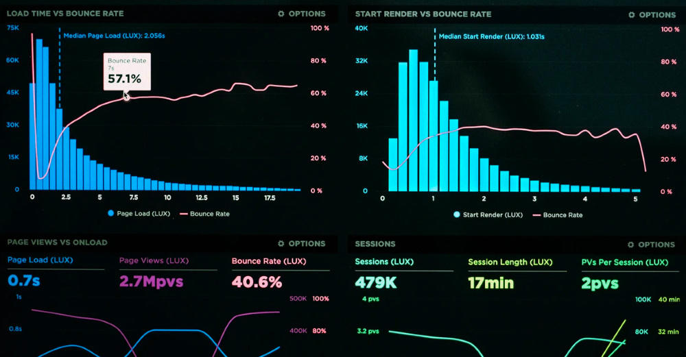 traffic-charts.jpg