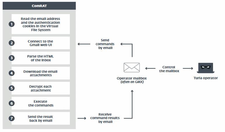 comrat-gmail.png