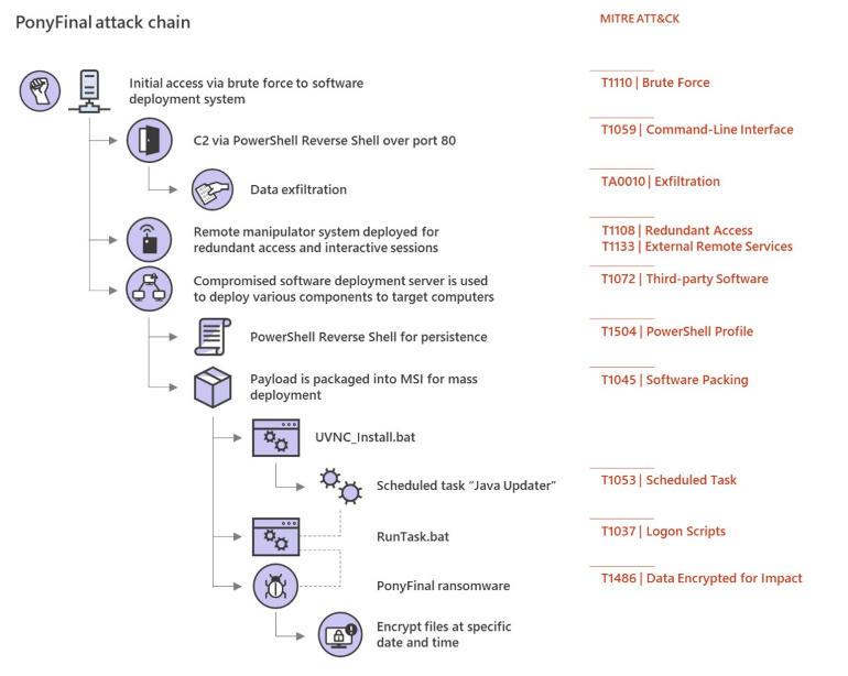 ponyfinal-scheme.jpg