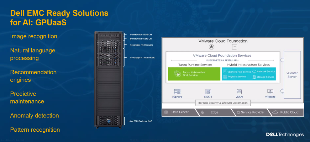 dell-emc-ready-for-ai-gpuaas.png