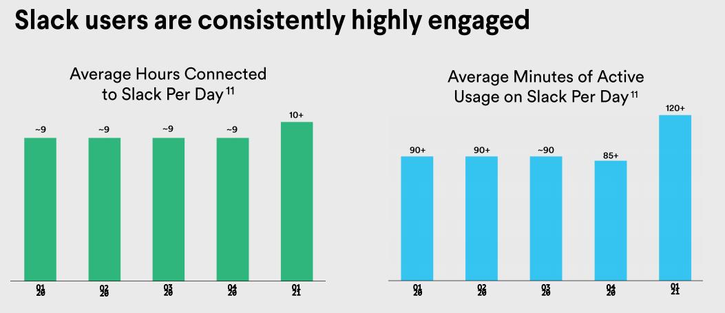slack-engagement-q1.png