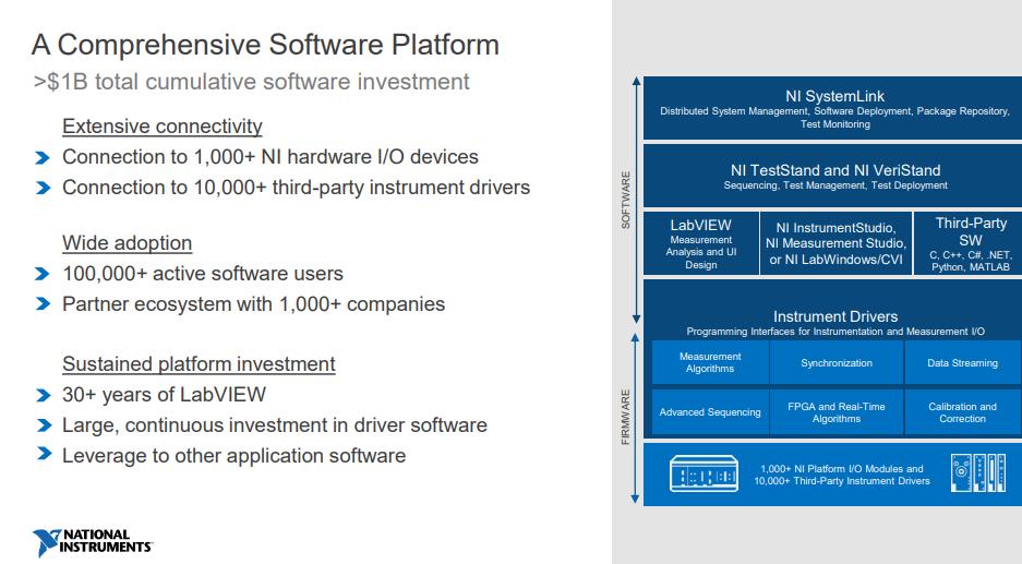 ni-software-platform.png
