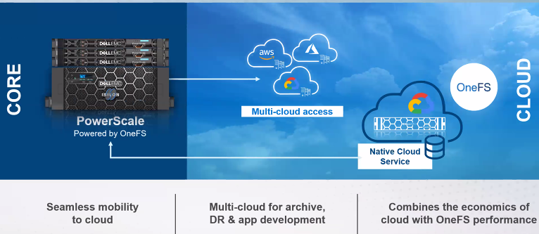 poweredge-any-cloud.png