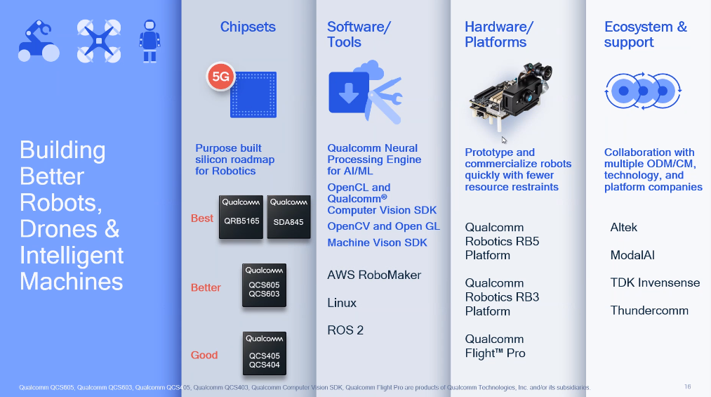 qualcomm-robot-strategy.png