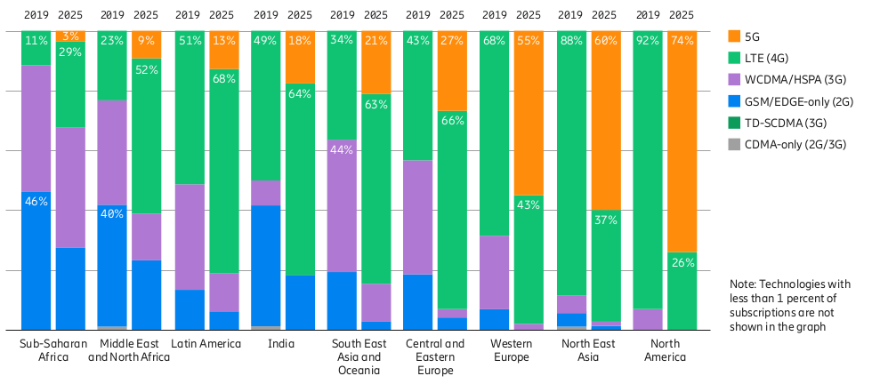 ericsson-mobility-june-2020.png