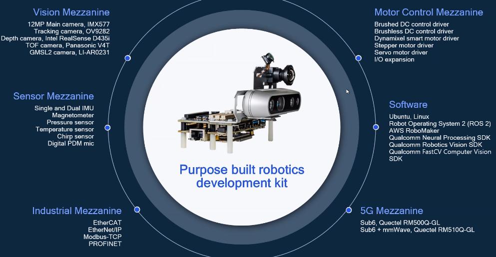 qualcomm-robotics-dev-kit.png