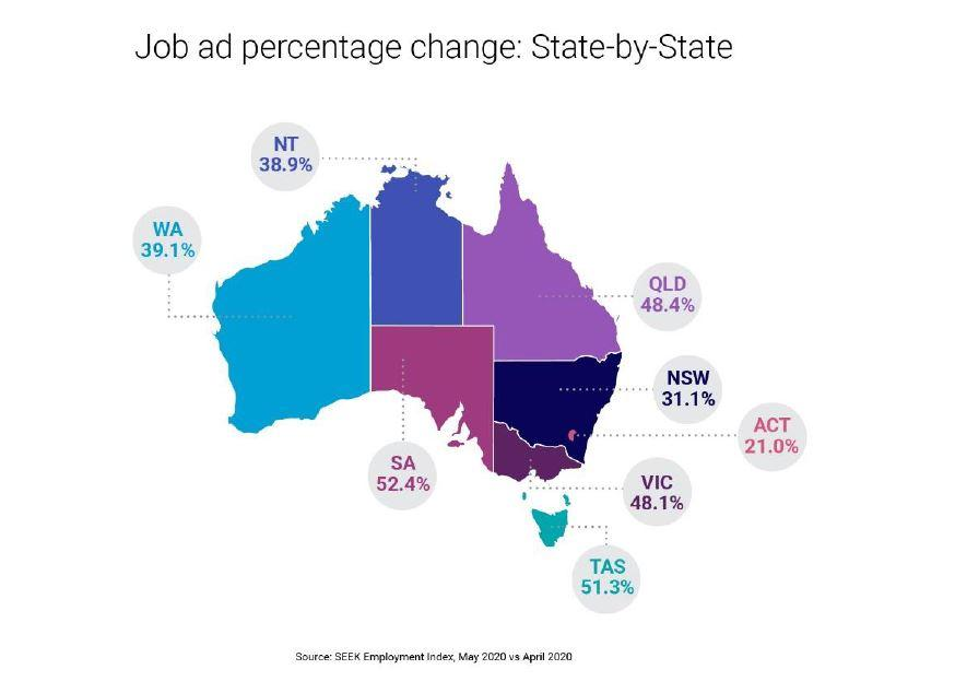 seek-employment-jobads-may2020.jpg